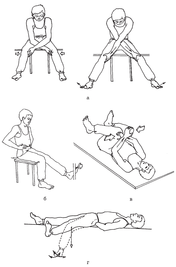 Физические упражнения для профилактики простатита у мужчин простатита самоубийство